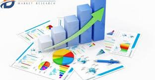 Modified Atmosphere Packaging Market 2019 Impressively Grow