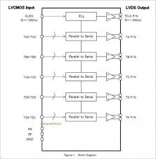 kenwood kvt wiring diagram kenwood image wiring diagram for kenwood kvt 512 hd images on kenwood kvt 512 wiring diagram