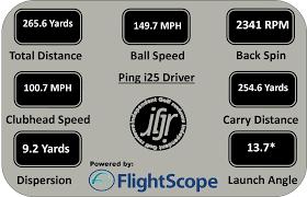 Ping G400 Driver Adjustment Chart Ping I25 Driver Igolfreviews