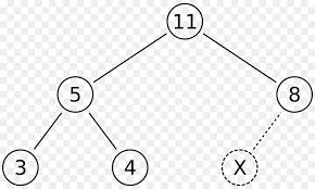 Binary Heap Min Max Heap Binary Tree Data Structure Heap