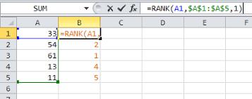 Rank Functions Excel Rank Functions Excel Barca Fontanacountryinn Com