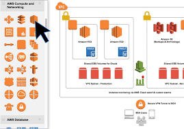 Online Network Diagram Design Tool Network Diagram Software Get An Example Of Network