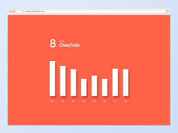 Chart Animation Css 30 Cool Animated Chart Graph Examples Css Javascript