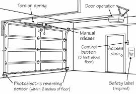 garage door sensorGarage Door Sensor Wiring Diagram How To Wire A Garage Door Opener