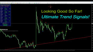 The Ultimate Trend Line Guide