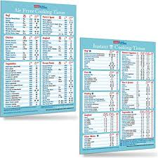 Chefman Air Fryer Cooking Chart