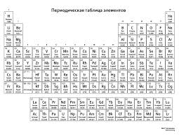Periodicheskaya Tablitsa Elementov PDF - Science Notes and Projects