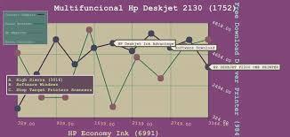 Diese softwarezusammenstellung beinhaltet das komplette set an treibern. Baixar A Ultima Versao Do Multifuncional Hp Deskjet 2130 Driver Para Windows 8