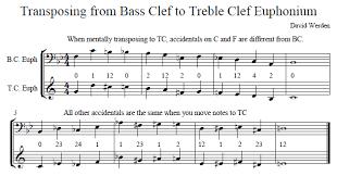 Bass Clef Chart 55 Rare Euphonium Finger Chart