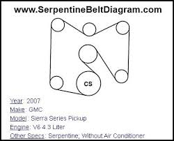 5 7 vortec belt diagram 5 7 image wiring diagram 4 3 vortec engine belt diagram 4 wiring diagrams cars on 5 7 vortec belt diagram