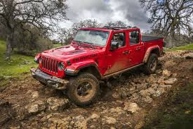 2020 Jeep Gladiator Review - Price, Specs, Performance of Jeep ...