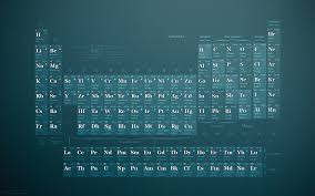 1680x1050 Periodic table wallpaper / desktop / background … | Flickr