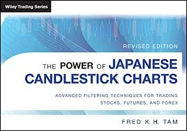 The Power Of Japanese Candlestick Charts Advanced Filtering Techniques For Trading Stocks Futures And Forex Wiley Trading