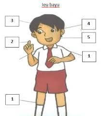 Kunci jawaban dan pembahasan bahasa indonesia kelas xi semester 2 soal uas ukk bahasa jawa kelas 1 sd. Kunci Jawaban Lks Bahasa Jawa Kelas 4 Guru Jpg
