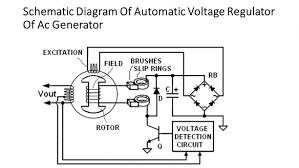 generator wiring diagram single phase pdfess 1224�689 pdf wiring generator wiring diagram for b regulator generator wiring diagram single phase pdfess 1224�689 pdf