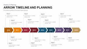 Litigation Timeline Template Timeline Template Ppt Shatterlion Info