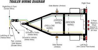 4 way trailer wiring diagram diagram Ford 7 Way Trailer Wiring Diagram 7 Pin Truck Plug Wiring Diagram