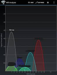 diy unifi ap to boost verizon fios wireless signal actiontec actiontec fios router
