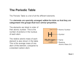 Elements All matter is made up of elements. - ppt video online ...