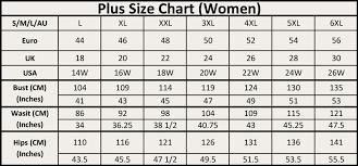 Size Chart Women Size Chart Clothing Women Plussize 0cm