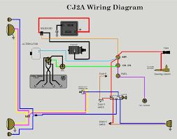 ford 2n wiring diagram 12v freddryer co ford 2n tractor wiring diagram at Ford 2n Wiring Diagram