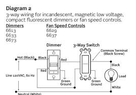 trying to install a 3 way dimmer switch presently the standard 3 way dimmer switch lowes at 3 Way Dimmer Wiring Diagram