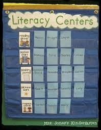 Learning Center Pocket Chart Over 60 Literacy Center Labels For Your Pocket Chart Stay