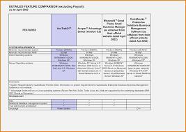 Invoice Template Excel Microsoft Auto Repair Excel Template Unique Auto Repair Invoice