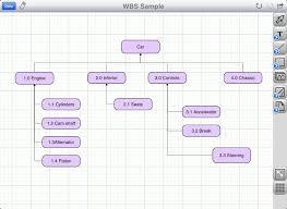 Diagram Creator Top Ipad Business Process Diagrams Apps