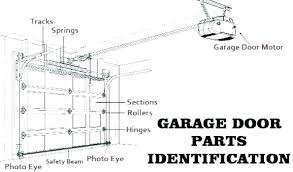 garage door wont close garage door wont close garage door wont close garage door opener will not close garage door garage door wont close all the way down