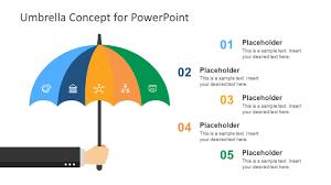 Umbrella Organization Chart Umbrella Risk Management Concept Template For Powerpoint