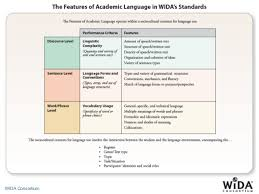 mnps wida academic language st presentation