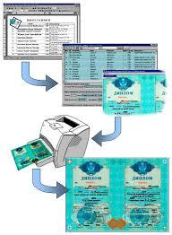 ДИПЛОМ Компания kazakh soft предлагает вашему учебному заведению Компьютерную программу автоматизированного заполнения дипломов государственного образца