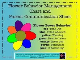 Behavior Management Chart Parent Communication Sheet