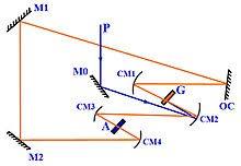Laser Dye Chart Dye Laser Wikipedia