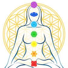 Energy, The Chakras And Manifesting Magic -