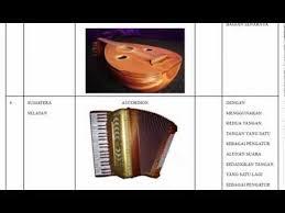 Palompong merupakan alat musik berjenis silofon yang terbuat dari kayu dan logam. 33 Alat Musik Tradisional Indonesia 2015 Youtube