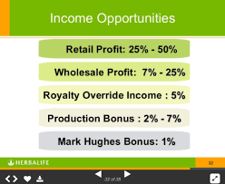 How Herbalife Misleads Distributors Around The World About