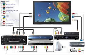 wiring home audio diagrams wiring diagram simonand home theater wiring diagram software at Wiring Diagram Home Theater System