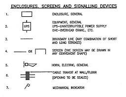 wiring diagram symbol legend wiring image wiring wiring diagram symbol legend the wiring diagram on wiring diagram symbol legend