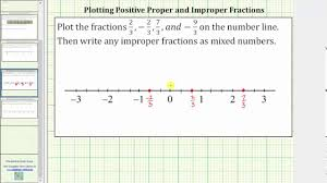 mixed number and improper fraction worksheet koogra converting between numbers fractions tes to worksheets calculator 3rd