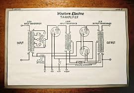 western electric rosetta stone for triodes