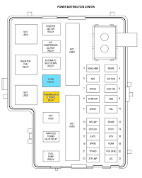 neon fuse box diagram wiring diagrams