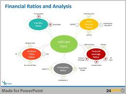 Creating Effective Financial Powerpoint Presentations