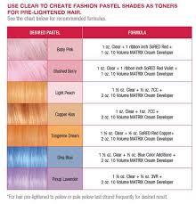 Pastels The Matrix Way Matrix Hair Color Matrix Hair