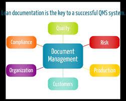 Document Company Document Management Softwarethe Lean Machine