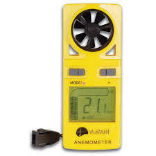 Anemometer Velocity Measurement Windspeed Meter Beaufort Scale Anemometers Anemometer Wind Speed Meter Wind Speed Measurement Eclats Antivols