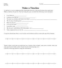 events timeline template timeline of events template