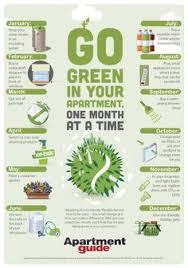 green ideas for the office. green tips ideas for the office l