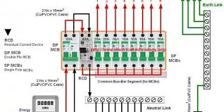 wiring of the distribution board rcd single phase from wiring of the distribution board rcd single phase from energy meter to the main distribution board fuse board connection electrical technology